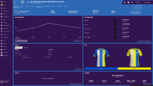 FK Pohronie Ziar nad Hronom Dolna Zdana  Overview Profile