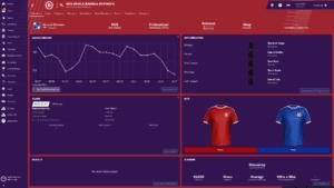 MFK Dukla Banska Bystrica  Overview Profile