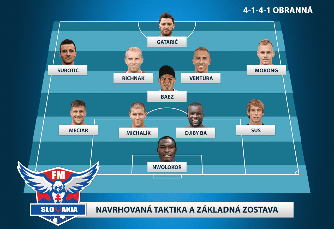lineup sered svk