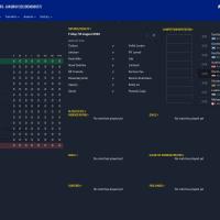IV. Liga Bratislava Profile