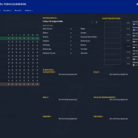 IV. Liga Stred Sever Profile