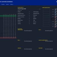 IV. Liga Vychod Juh Profile