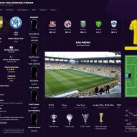 FK DAC 1904 Dunajska Streda Profile