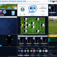 FK NOVES Spisska Nova Ves  Profile