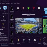 SK Slovan Bratislava Profile